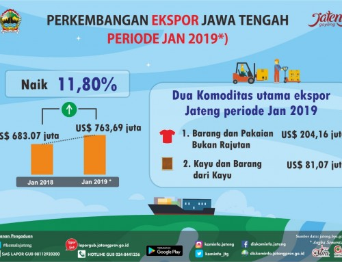 Perkembangan Ekspor Jawa Tengah Periode Januari 2019 Naik 11.80%