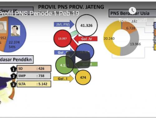 Profil PNS Prov. Jateng Periode 1 Pebruari 2019