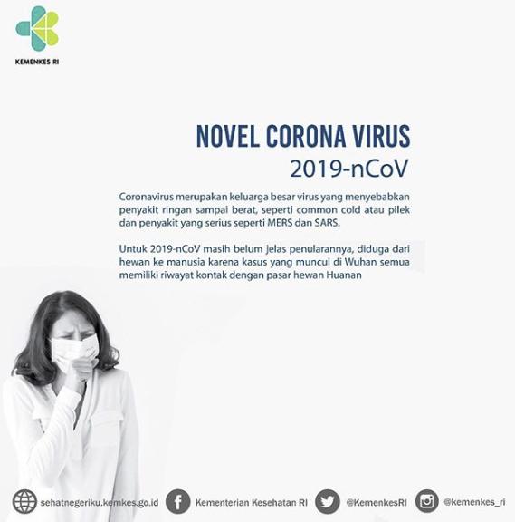 Taukah kamu Novel Coronavirus (2019-nCoV) ?